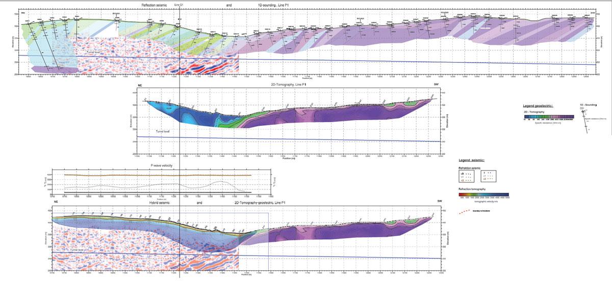 vzdolzni_prerez_rezultata_geofizikalnih_raziskav