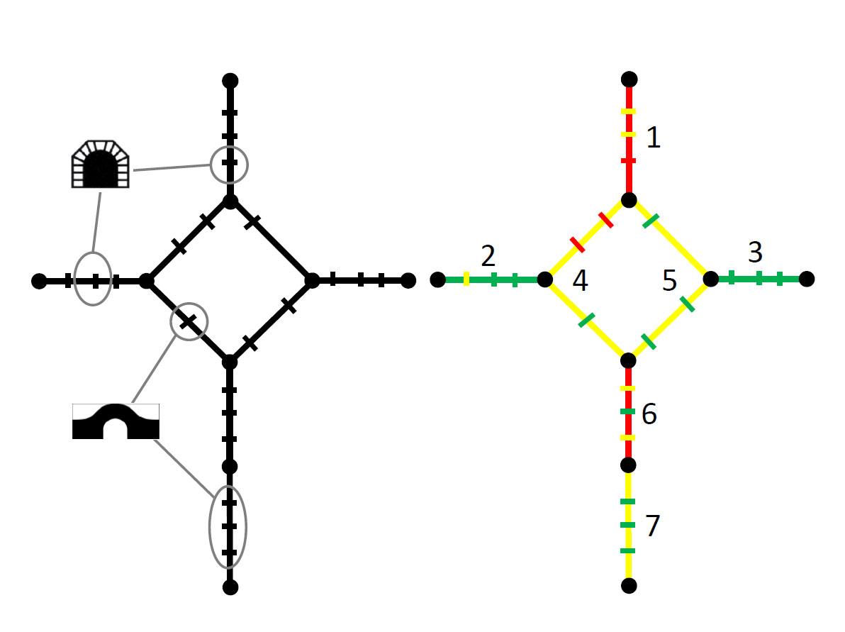 Raziskovalni projekt SecMan